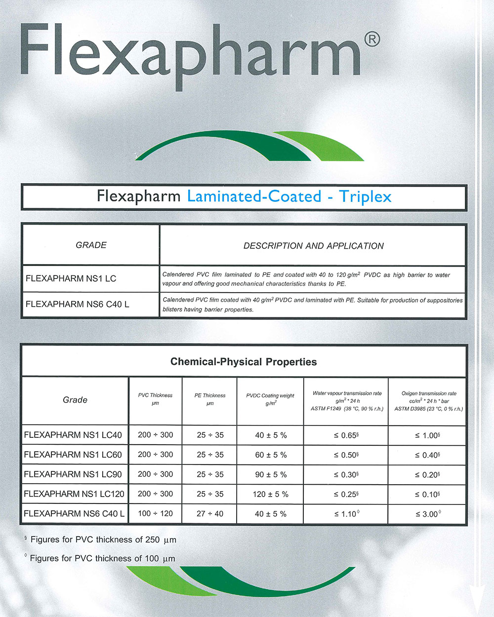 FLEXAPHARM LAMINATED COATED TRIPLEX 2